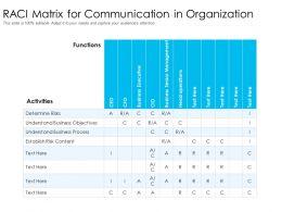 RACI Matrix For Communication In Organization