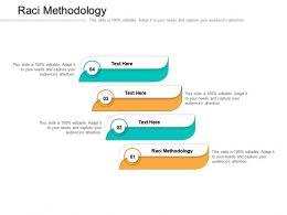 Raci Methodology Ppt Powerpoint Presentation Portfolio Tips Cpb