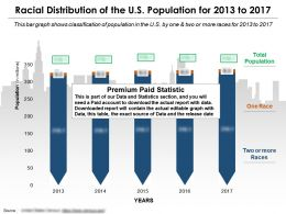 racial_distribution_of_the_us_population_for_2013-2017_Slide01