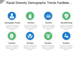 Racial Diversity Demographic Trends Facilitate Growth Improve Overall