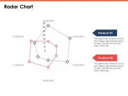 Radar Chart Finance Marketing Ppt Powerpoint Presentation Outline Diagrams
