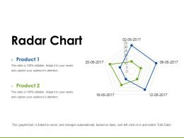 Radar Chart Powerpoint Layout