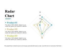 Radar Chart Powerpoint Presentation Examples Template 1