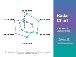 Radar Chart Powerpoint Slide Backgrounds