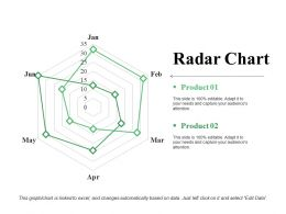 Radar Chart Powerpoint Slide Clipart