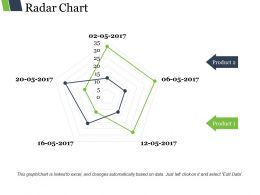 Radar Chart Powerpoint Slide Deck Samples