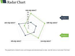 radar_chart_powerpoint_slide_deck_samples_Slide01