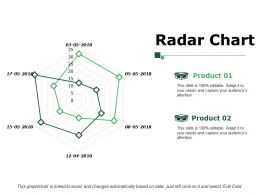 Radar Chart Powerpoint Slide Design Templates
