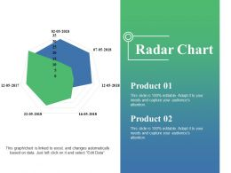 Radar Chart Powerpoint Slide Designs