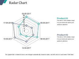Radar Chart Powerpoint Slide Inspiration