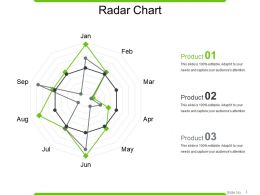 Radar Chart Powerpoint Slide Introduction