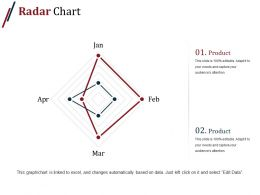 Radar Chart Powerpoint Slide Presentation Examples