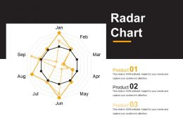 Radar Chart Powerpoint Slide Presentation Guidelines
