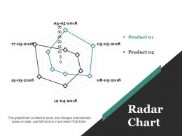 Radar Chart Powerpoint Slide Presentation Tips