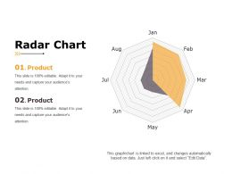 Radar Chart Powerpoint Slide Rules