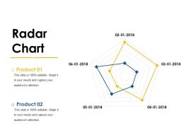 Radar Chart Powerpoint Slides