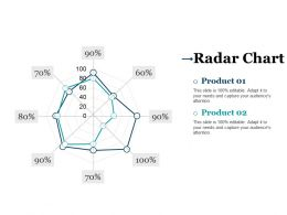 Radar Chart Ppt Background Designs
