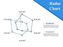 Radar Chart Ppt Deck
