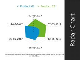 radar_chart_ppt_design_template_1_Slide01