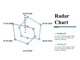 Radar Chart Ppt Design Templates