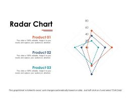 Radar Chart Ppt Example