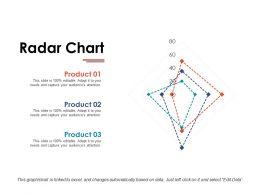 Radar Chart Ppt Example