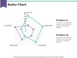 Radar Chart Ppt Example File