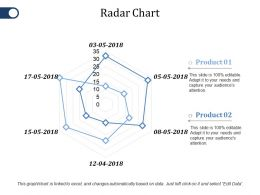 Radar Chart Ppt File Grid