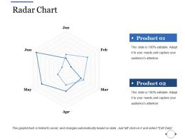 Radar Chart Ppt File Sample