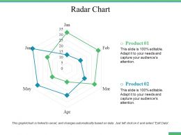 Radar Chart Ppt File Shapes