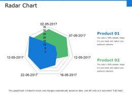 radar_chart_ppt_file_topics_Slide01