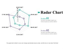 Radar Chart Ppt Gallery Slide