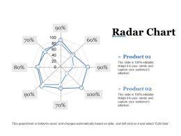 Radar Chart Ppt Gallery Smartart