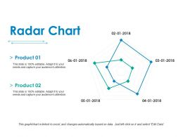 Radar Chart Ppt Icon Influencers