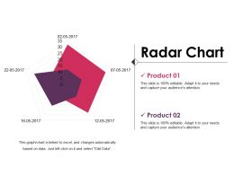 Radar Chart Ppt Images Gallery