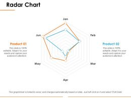 Radar Chart Ppt Influencers
