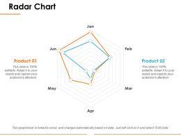 Radar Chart Ppt Influencers
