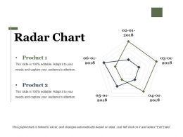 Radar Chart Ppt Infographic Template