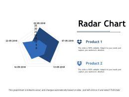 Radar Chart Ppt Infographics Show