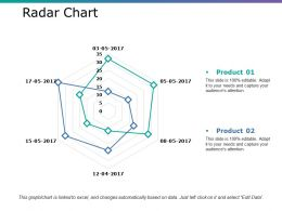 Radar Chart Ppt Infographics Topics