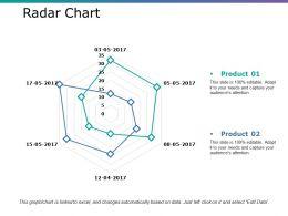 Radar Chart Ppt Infographics Topics