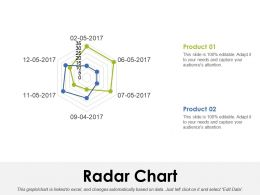 Radar Chart Ppt Inspiration Vector