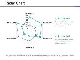 Radar Chart Ppt Microsoft