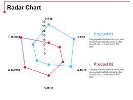 Radar Chart Ppt Pictures Designs