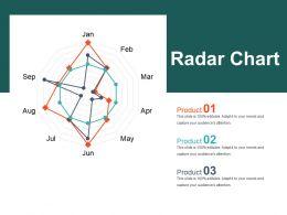 Radar Chart Ppt Presentation Examples