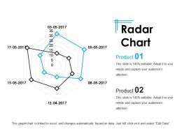 Radar Chart Ppt Presentation Examples Template 1