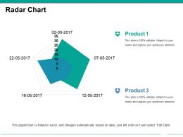 Radar Chart Ppt Samples