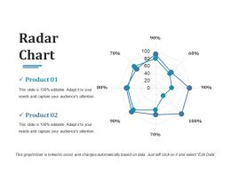 Radar Chart Ppt Shapes