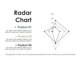 Radar Chart Ppt Show