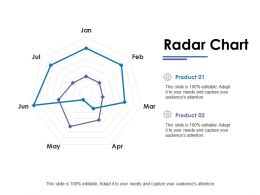 Radar Chart Ppt Show Example
